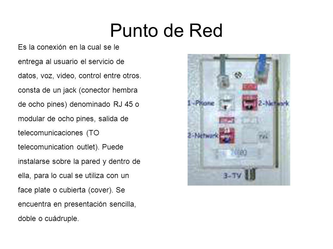 Punto de Red Es la conexión en la cual se le entrega al usuario el servicio de datos, voz, video, control entre otros. consta de un jack (conector hem