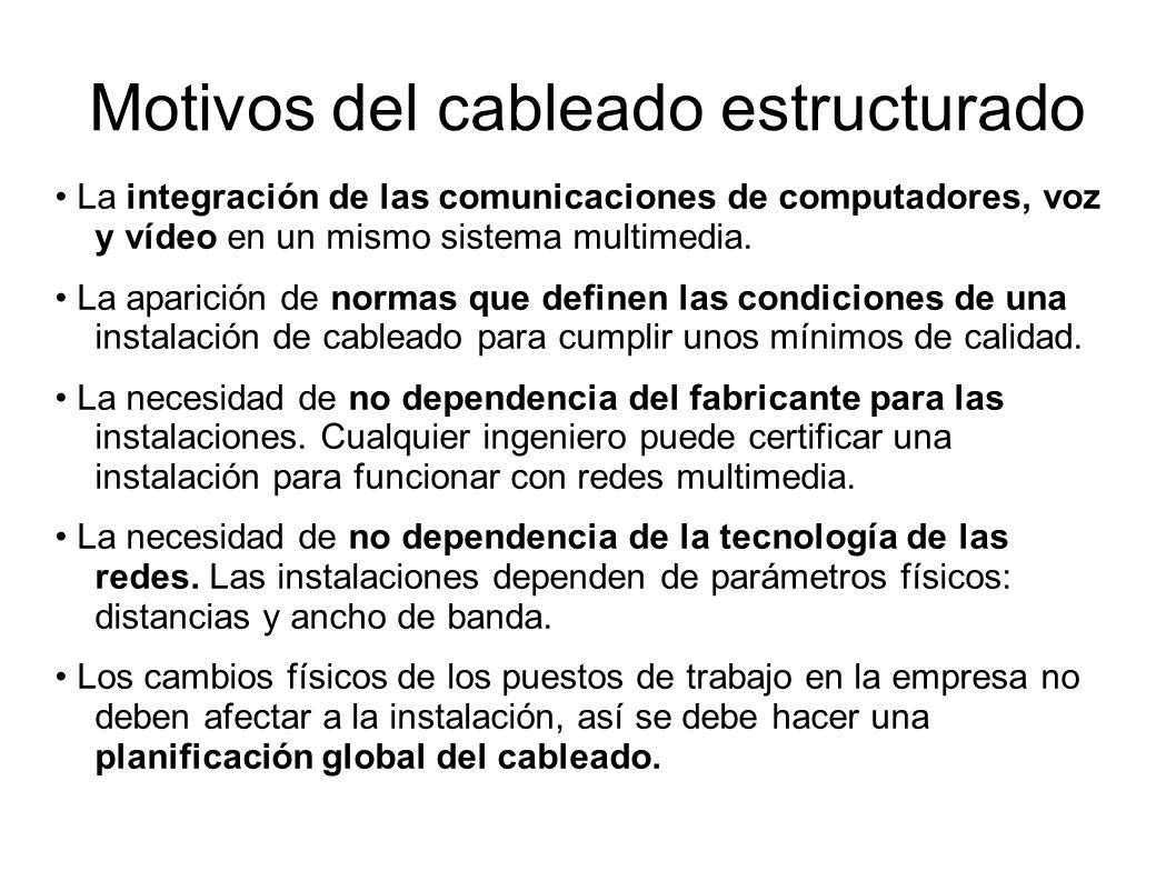 Motivos del cableado estructurado La integración de las comunicaciones de computadores, voz y vídeo en un mismo sistema multimedia. La aparición de no