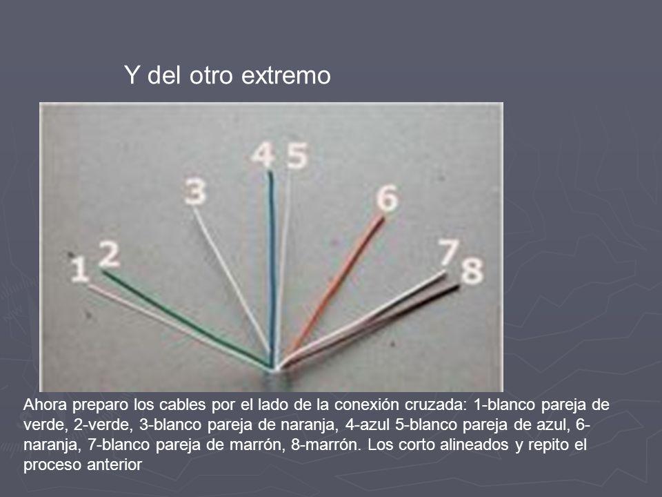 Y del otro extremo Ahora preparo los cables por el lado de la conexión cruzada: 1-blanco pareja de verde, 2-verde, 3-blanco pareja de naranja, 4-azul