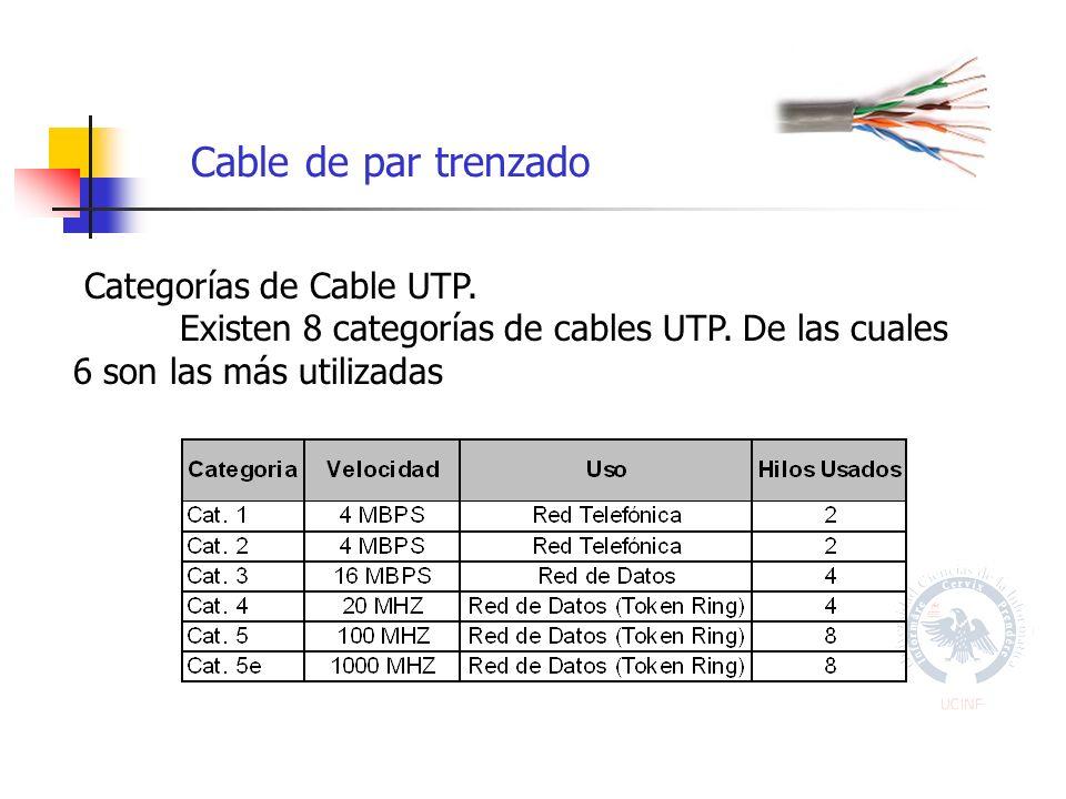 Cable de par trenzado Categorías de Cable UTP.Existen 8 categorías de cables UTP.