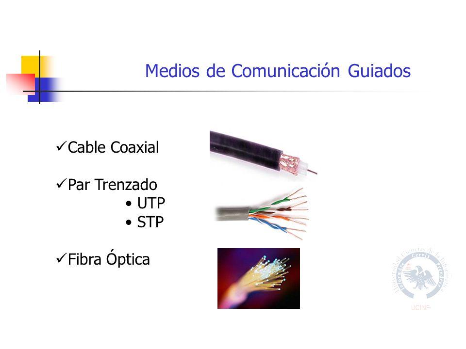 Medios de Comunicación Guiados Cable Coaxial Par Trenzado UTP STP Fibra Óptica
