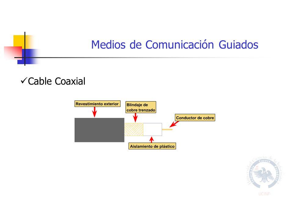 Medios de Comunicación Guiados Cable Coaxial