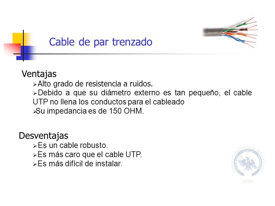 Cable de par trenzado Ventajas Alto grado de resistencia a ruidos.