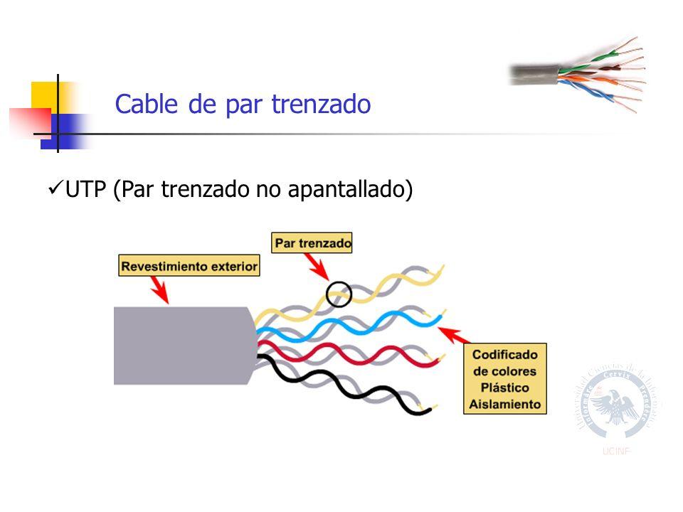 Cable de par trenzado UTP (Par trenzado no apantallado)