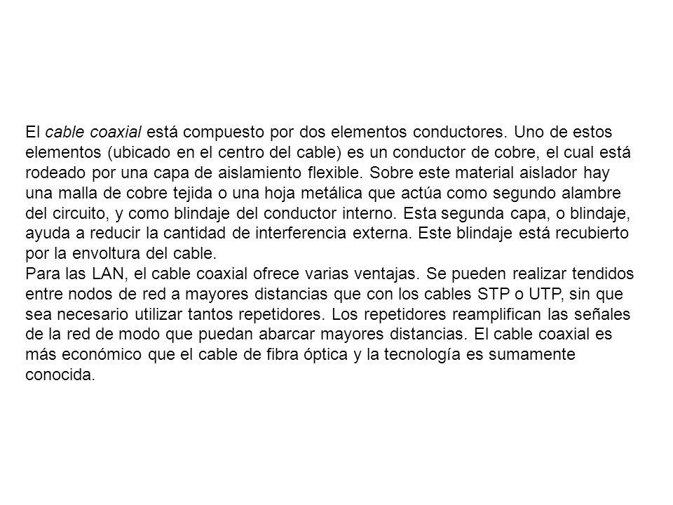 El cable coaxial está compuesto por dos elementos conductores. Uno de estos elementos (ubicado en el centro del cable) es un conductor de cobre, el cu
