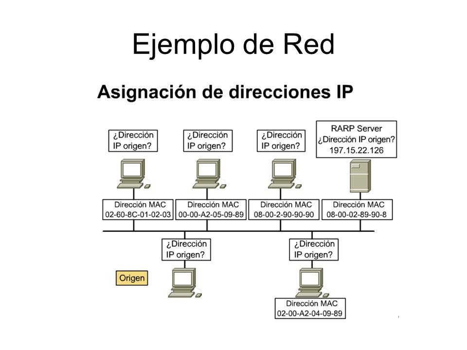Ejemplo de Red
