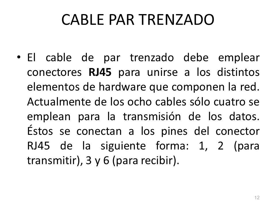 CABLE PAR TRENZADO El cable de par trenzado debe emplear conectores RJ45 para unirse a los distintos elementos de hardware que componen la red. Actual