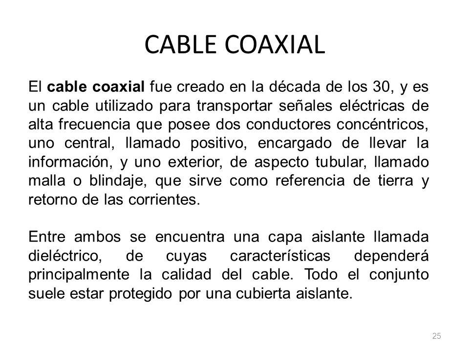 CABLE COAXIAL 25 El cable coaxial fue creado en la década de los 30, y es un cable utilizado para transportar señales eléctricas de alta frecuencia qu