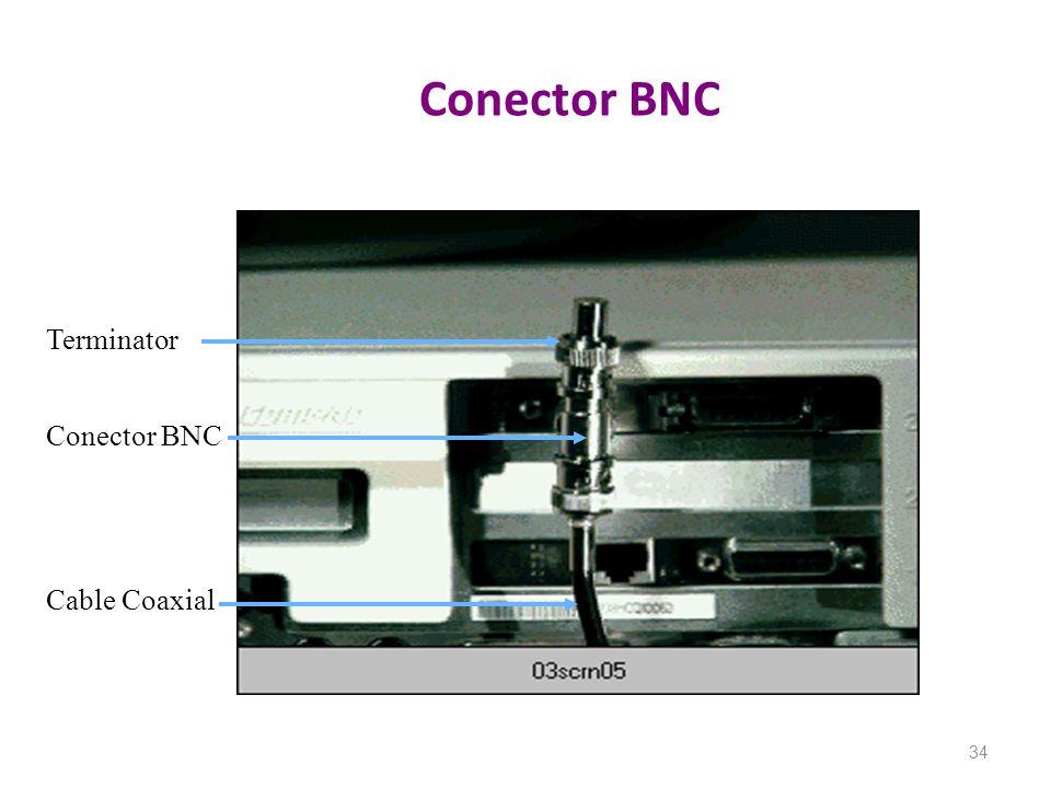 Conector BNC 34 Terminator Conector BNC Cable Coaxial
