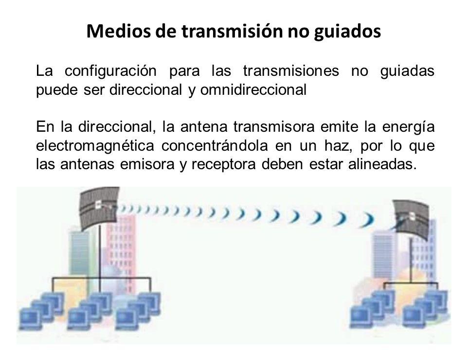Medios de transmisión no guiados 39 La configuración para las transmisiones no guiadas puede ser direccional y omnidireccional En la direccional, la a