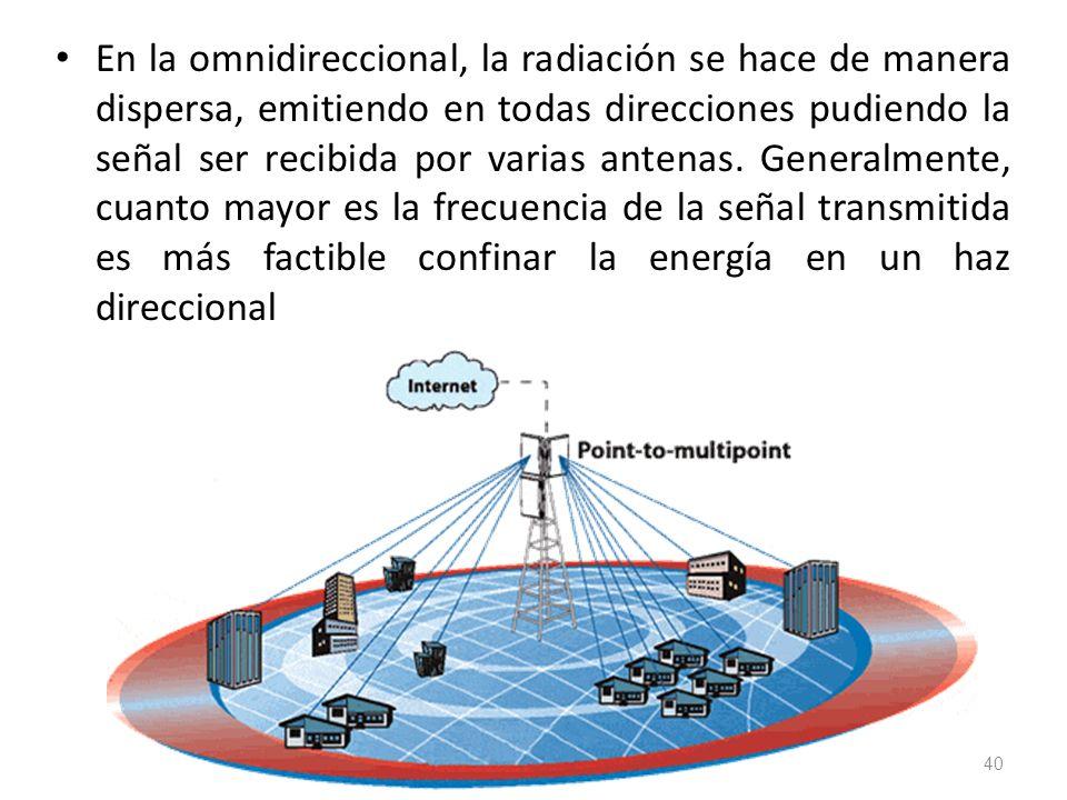 En la omnidireccional, la radiación se hace de manera dispersa, emitiendo en todas direcciones pudiendo la señal ser recibida por varias antenas. Gene