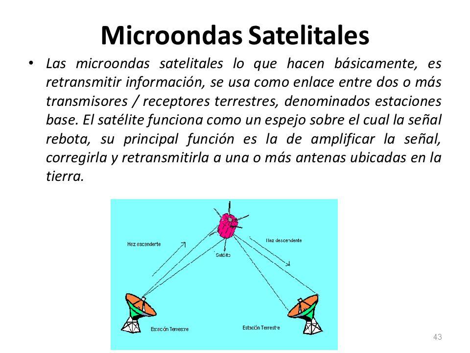 Microondas Satelitales Las microondas satelitales lo que hacen básicamente, es retransmitir información, se usa como enlace entre dos o más transmisor