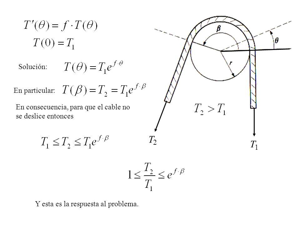 T 2 T 1 Solución: En particular: En consecuencia, para que el cable no se deslice entonces Y esta es la respuesta al problema.