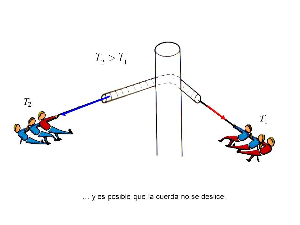 T 2 T 1 … y es posible que la cuerda no se deslice.