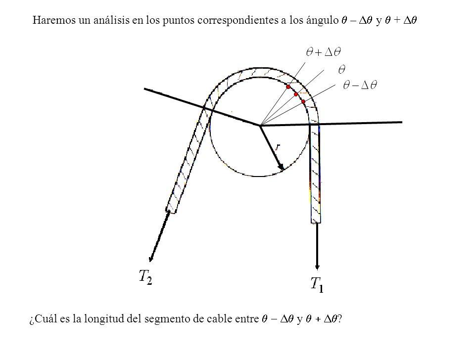 Haremos un análisis en los puntos correspondientes a los ángulo – y + ¿Cuál es la longitud del segmento de cable entre y ?