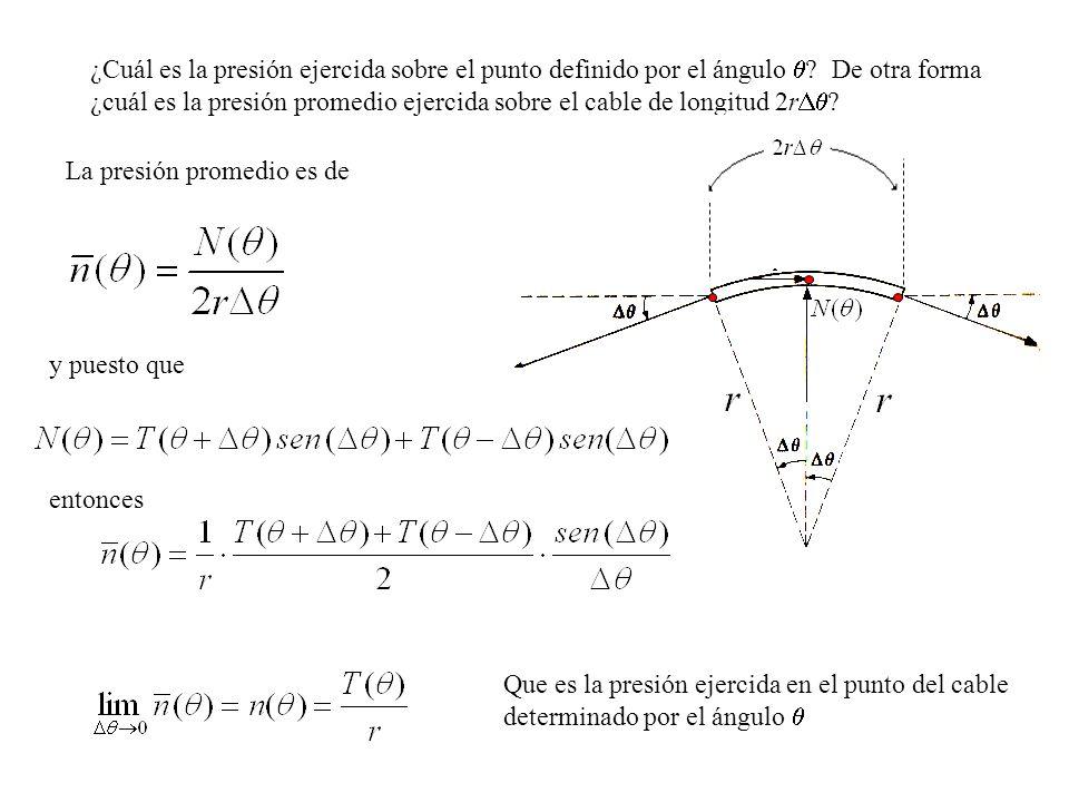 ¿Cuál es la presión ejercida sobre el punto definido por el ángulo .