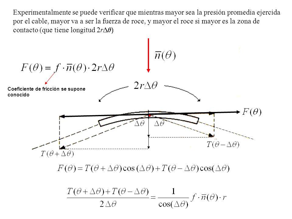 Experimentalmente se puede verificar que mientras mayor sea la presión promedia ejercida por el cable, mayor va a ser la fuerza de roce, y mayor el roce si mayor es la zona de contacto (que tiene longitud 2r Coeficiente de fricción se supone conocido