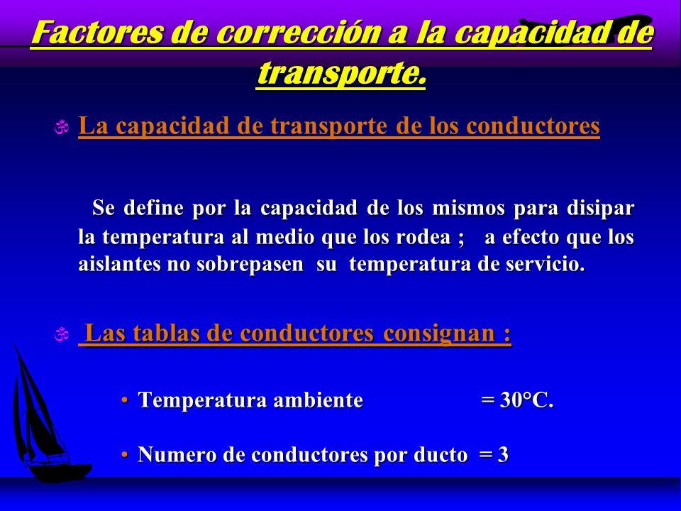 Intensidad de Corriente Admisible para Conductores de Cobre (Secciones AWG) TEMPERATURA AMBIENTE = 30° C SECCIÓN NOMINAL TEMPERATURA DE SERVICIO 2 GRUPO A GRUPO B (mm) AWG 60°C 75°C 60°C75°C u.82 187.57.5-- u 1.31 161010-- u 2.08 1415152020 u 3.31 1220202525 u 5.26 1030304040 u 8.36 840455565 u 13.30 655658095 u 21.15 47085 105125 u Grupo A : Hasta 3 Conductores en tubo o en Cable o Directamente Enterrados.