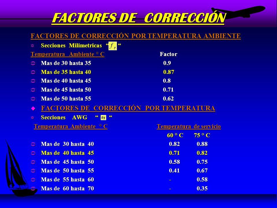 FACTORES DE CORRECCIÓN u FACTORES DE CORRECCIÓN POR CANTIDAD DE CONDUCTORES u Cantidad de Conductores Factor u 4 a 6 0.8 u 7 a 24 0.7 u 25 a 42 0.6 u Sobre 42 0.5