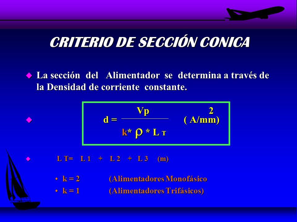 CRITERIO DE SECCIÓN CÓNICA u La Sección del conductor Disminuye a lo largo del Alimentador.
