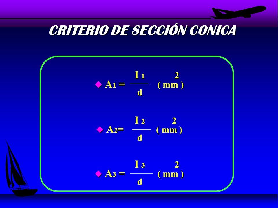 CRITERIO DE SECCIÓN CONICA u La sección del Alimentador se determina a través de la Densidad de corriente constante.
