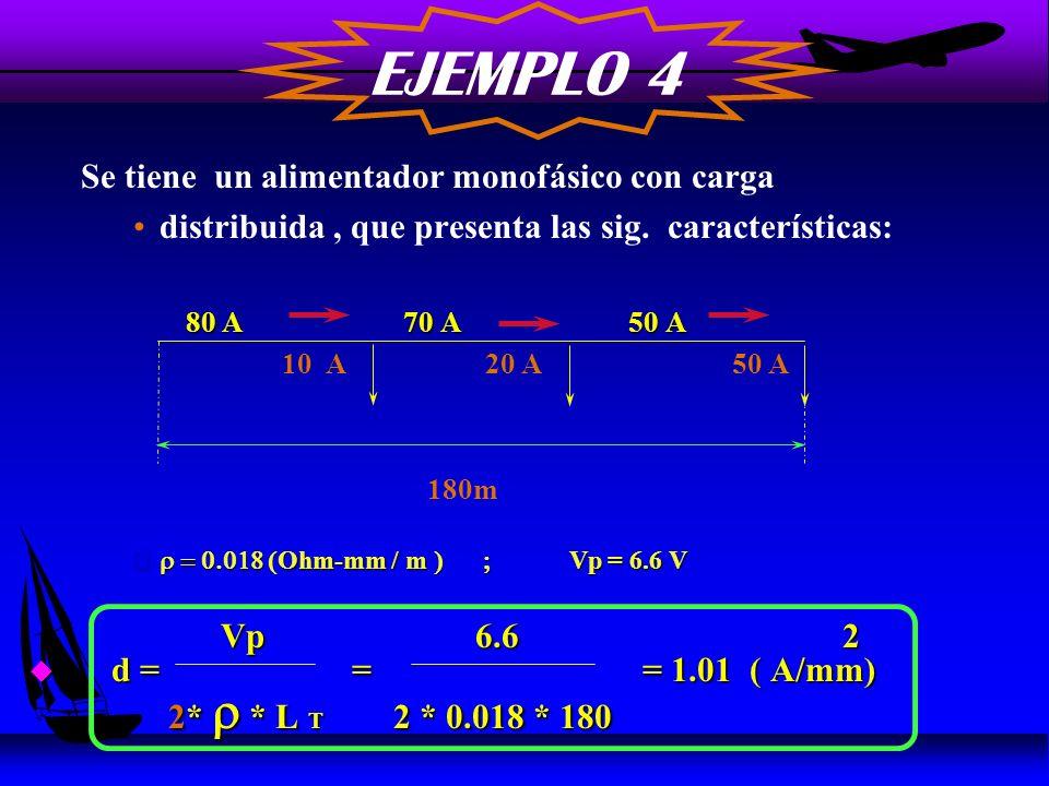 CRITERIO DE SECCIÓN CONICA I 1 2 I 1 2 u A 1 = ( mm ) d I 2 2 I 2 2 u A 2 = ( mm ) d I 3 2 I 3 2 u A 3 = ( mm ) d