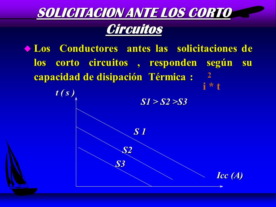 CRITERIO DE SECCIÓN CONICA I 1 80 2 I 1 80 2 A1 = = = 72.72 ( mm )A1 = = = 72.72 ( mm ) d 1.1 d 1.1 I 2 70 2 I 2 70 2 A2= = = 63.63 ( mm )A2= = = 63.63 ( mm ) d 1.1 d 1.1 I 3 50 2 I 3 50 2 A3 = = = 45.45 ( mm )A3 = = = 45.45 ( mm ) d 1.1 d 1.1