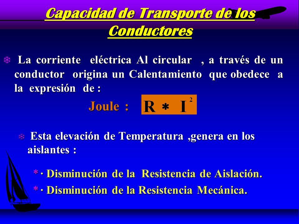 RESISTENCIA DE UN CONDUCTOR ELECTRICO u La resistencia de un conductor eléctrico esta dado por la u siguiente expresión: k* * l k* * l u Rc = A 2 : Resistividad especifica del Conductor (Ohm-mm / m ) · : Resistividad especifica del Conductor (Ohm-mm / m ) 2 ( Cu = 0.018 (Ohm-mm / m ) ) ( Cu = 0.018 (Ohm-mm / m ) ) u · l : Longitud del conductor ( m ) 2 u · A : Sección de Conductor ( mm )