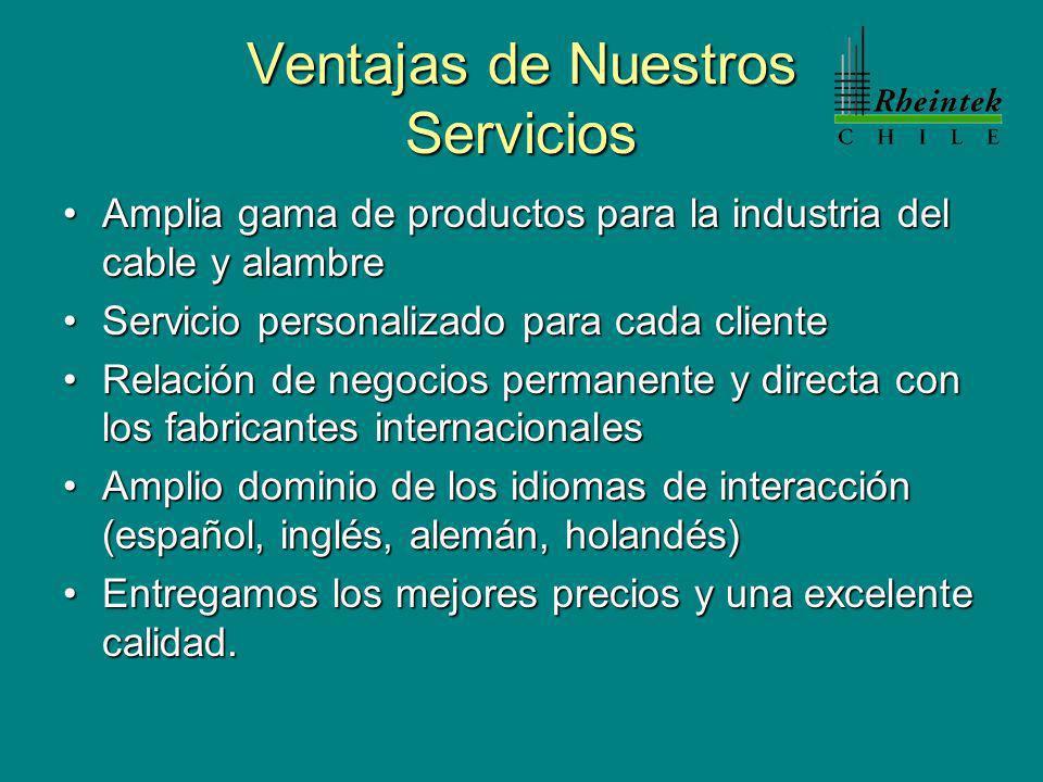 Ventajas de Nuestros Servicios Amplia gama de productos para la industria del cable y alambreAmplia gama de productos para la industria del cable y al