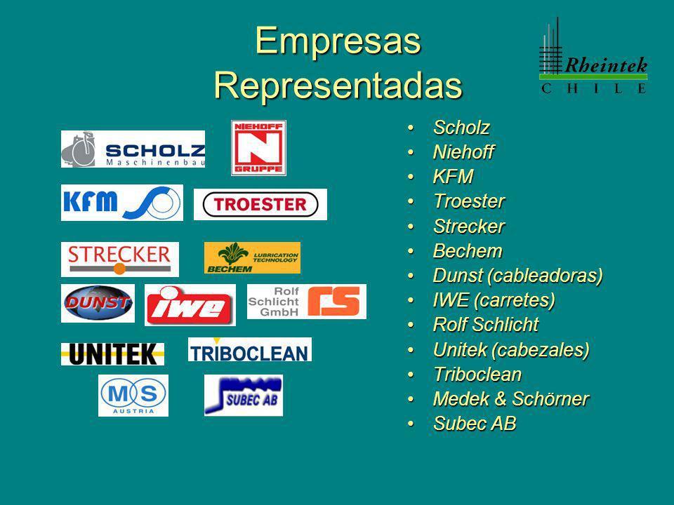 Empresas Representadas ScholzScholz NiehoffNiehoff KFMKFM TroesterTroester StreckerStrecker BechemBechem Dunst (cableadoras)Dunst (cableadoras) IWE (c