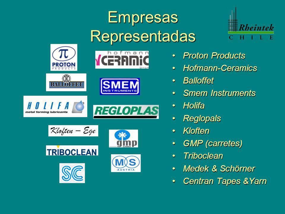 Empresas Representadas Proton ProductsProton Products Hofmann-CeramicsHofmann-Ceramics BalloffetBalloffet Smem InstrumentsSmem Instruments HolifaHolif
