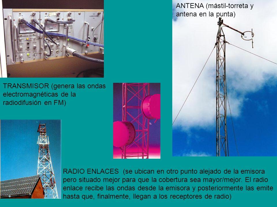 ANTENA (mástil-torreta y antena en la punta) TRANSMISOR (genera las ondas electromagnéticas de la radiodifusión en FM) RADIO ENLACES (se ubican en otr