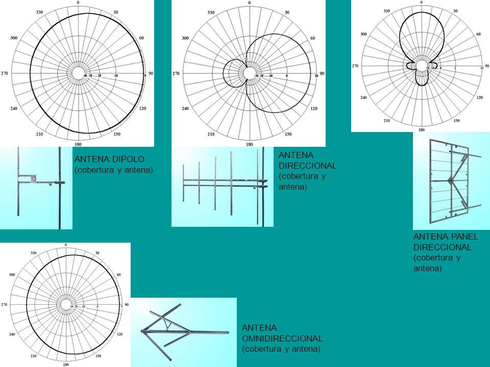 ANTENA DIPOLO (cobertura y antena) ANTENA DIRECCIONAL (cobertura y antena) ANTENA PANEL DIRECCIONAL (cobertura y antena) ANTENA OMNIDIRECCIONAL (cober