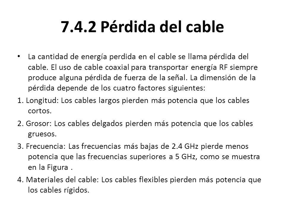 7.4.2 Pérdida del cable La cantidad de energía perdida en el cable se llama pérdida del cable. El uso de cable coaxial para transportar energía RF sie