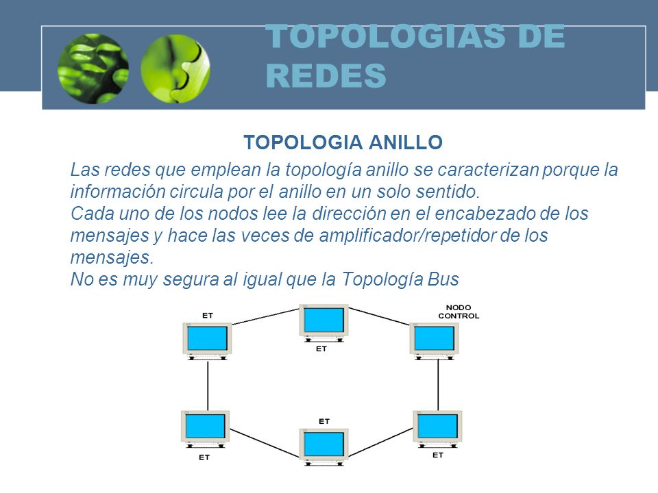 TOPOLOGIAS DE REDES TOPOLOGIA ANILLO Las redes que emplean la topología anillo se caracterizan porque la información circula por el anillo en un solo sentido.