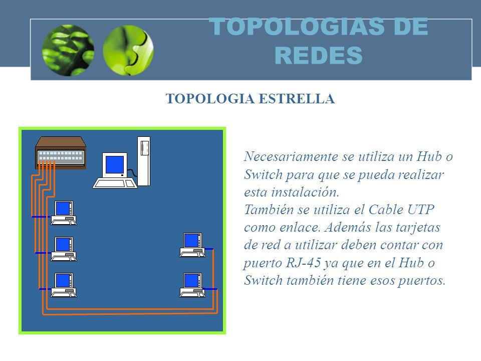 TOPOLOGIAS DE REDES TOPOLOGIA ESTRELLA Necesariamente se utiliza un Hub o Switch para que se pueda realizar esta instalación.