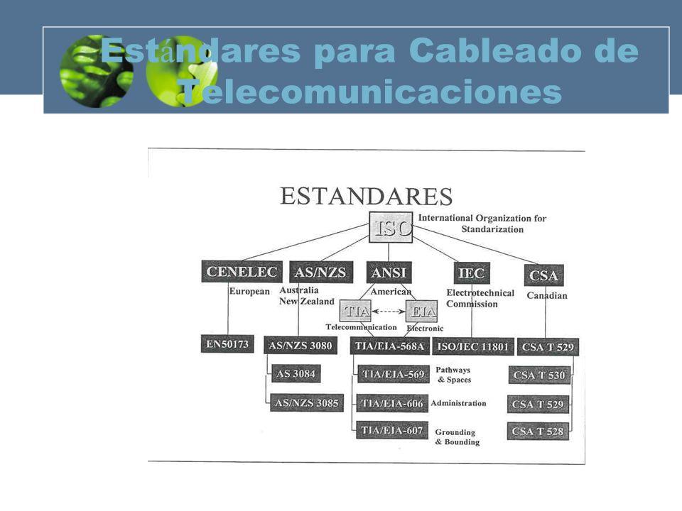 Est á ndares para Cableado de Telecomunicaciones