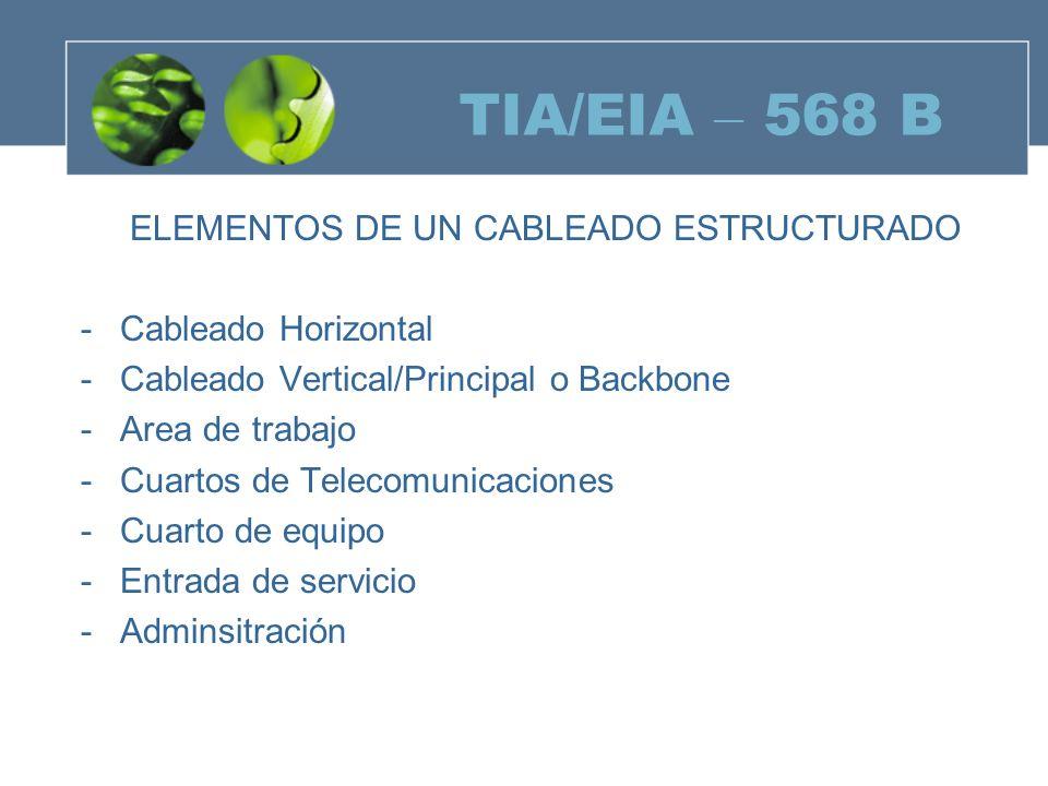 ELEMENTOS DE UN CABLEADO ESTRUCTURADO -Cableado Horizontal -Cableado Vertical/Principal o Backbone -Area de trabajo -Cuartos de Telecomunicaciones -Cuarto de equipo -Entrada de servicio -Adminsitración TIA/EIA – 568 B