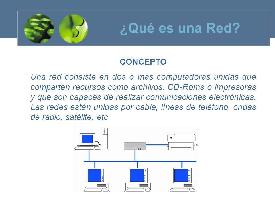 CONCEPTO Una red consiste en dos o más computadoras unidas que comparten recursos como archivos, CD-Roms o impresoras y que son capaces de realizar comunicaciones electrónicas.