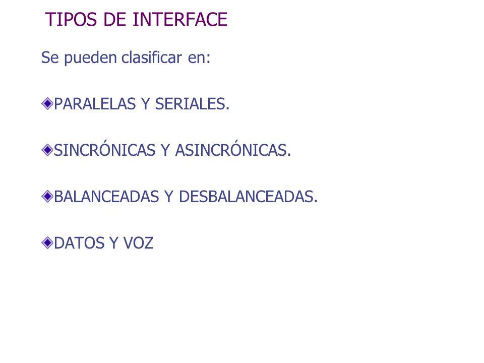 TIPOS DE INTERFACE Se pueden clasificar en: PARALELAS Y SERIALES. SINCRÓNICAS Y ASINCRÓNICAS. BALANCEADAS Y DESBALANCEADAS. DATOS Y VOZ