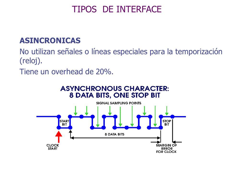 TIPOS DE INTERFACE ASINCRONICAS No utilizan señales o líneas especiales para la temporización (reloj). Tiene un overhead de 20%.