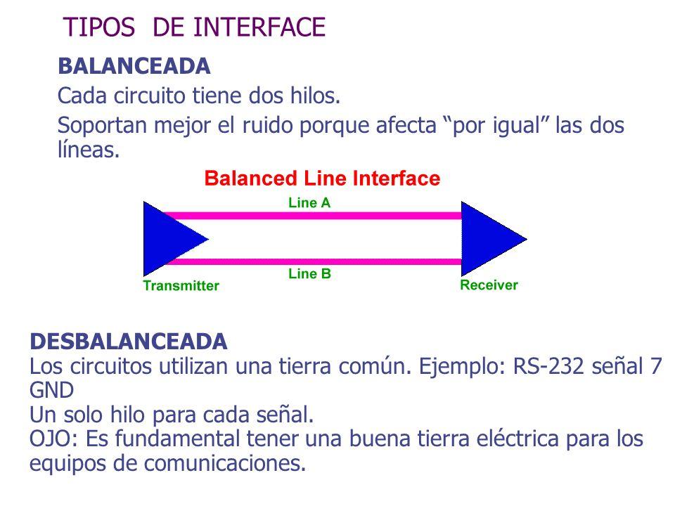 TIPOS DE INTERFACE BALANCEADA Cada circuito tiene dos hilos. Soportan mejor el ruido porque afecta por igual las dos líneas. DESBALANCEADA Los circuit