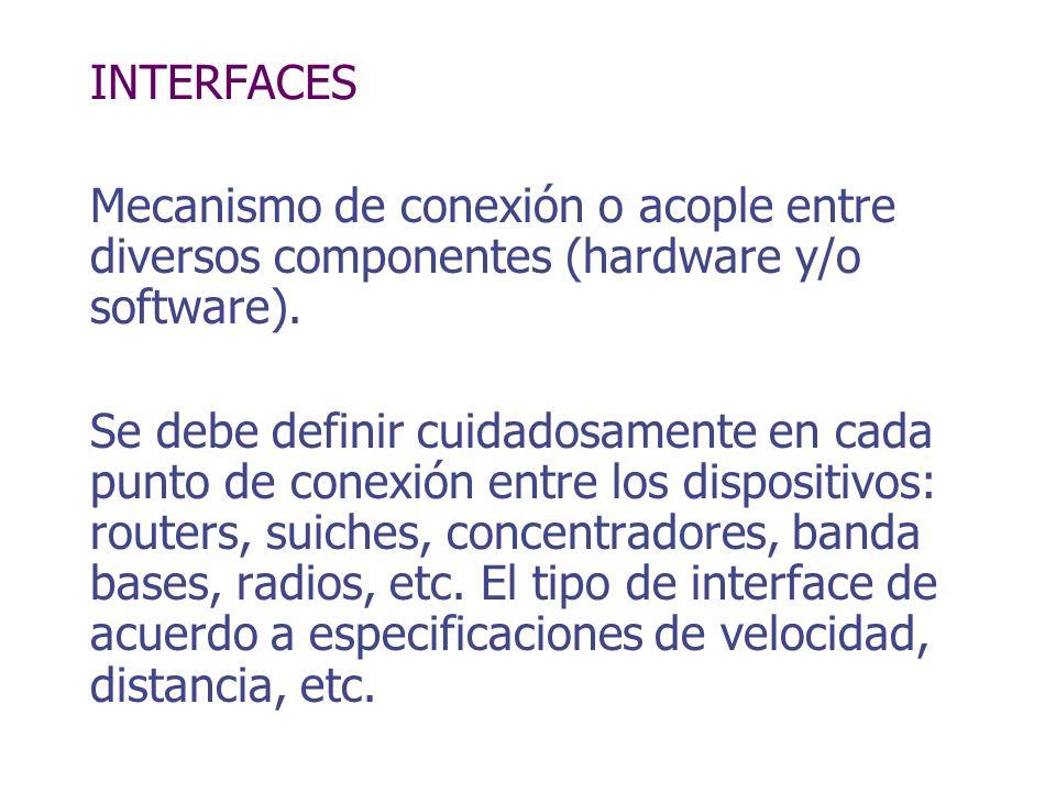 INTERFACES Mecanismo de conexión o acople entre diversos componentes (hardware y/o software). Se debe definir cuidadosamente en cada punto de conexión