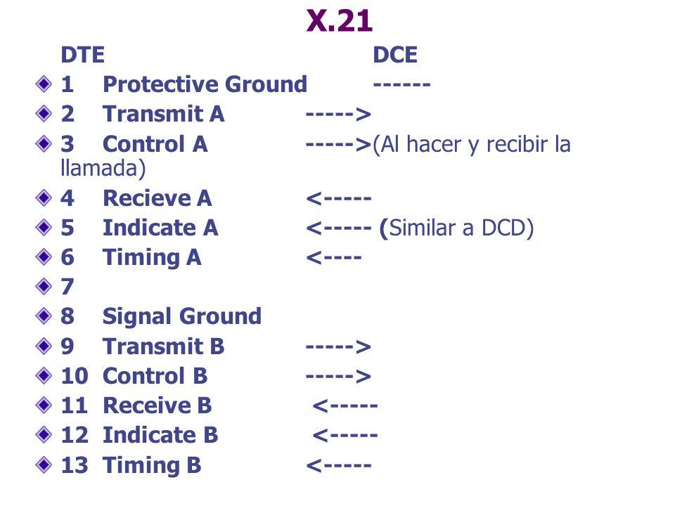X.21 DTEDCE 1Protective Ground------ 2Transmit A-----> 3Control A----->(Al hacer y recibir la llamada) 4Recieve A <----- 5Indicate A<----- (Similar a