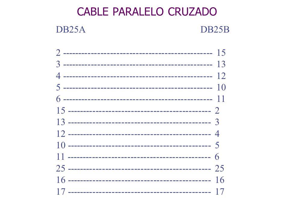 CABLE PARALELO CRUZADO DB25ADB25B 2 ----------------------------------------------- 15 3 ----------------------------------------------- 13 4 --------