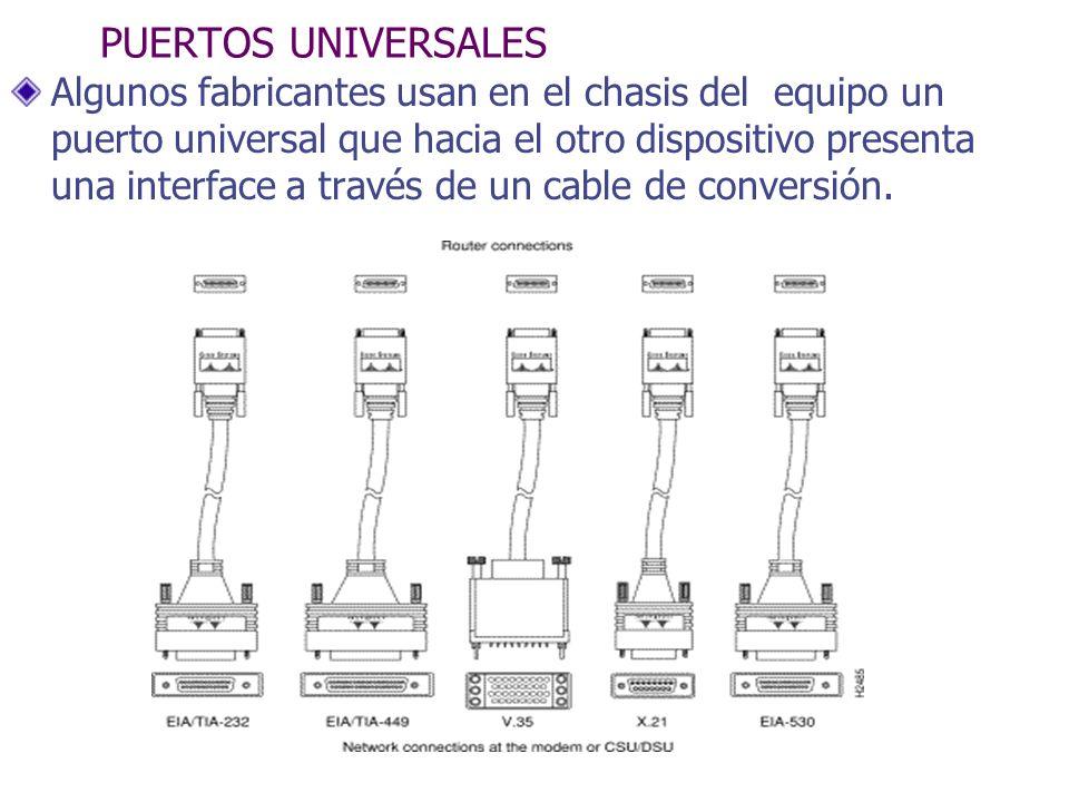 PUERTOS UNIVERSALES Algunos fabricantes usan en el chasis del equipo un puerto universal que hacia el otro dispositivo presenta una interface a través