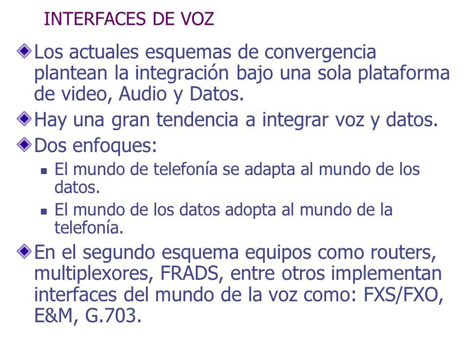 INTERFACES DE VOZ Los actuales esquemas de convergencia plantean la integración bajo una sola plataforma de video, Audio y Datos. Hay una gran tendenc