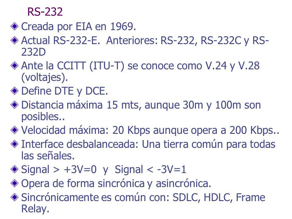 RS-232 Creada por EIA en 1969. Actual RS-232-E. Anteriores: RS-232, RS-232C y RS- 232D Ante la CCITT (ITU-T) se conoce como V.24 y V.28 (voltajes). De