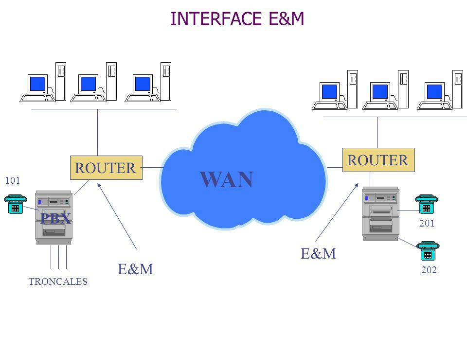 INTERFACE E&M PBX WAN ROUTER E&M TRONCALES 201 202 101