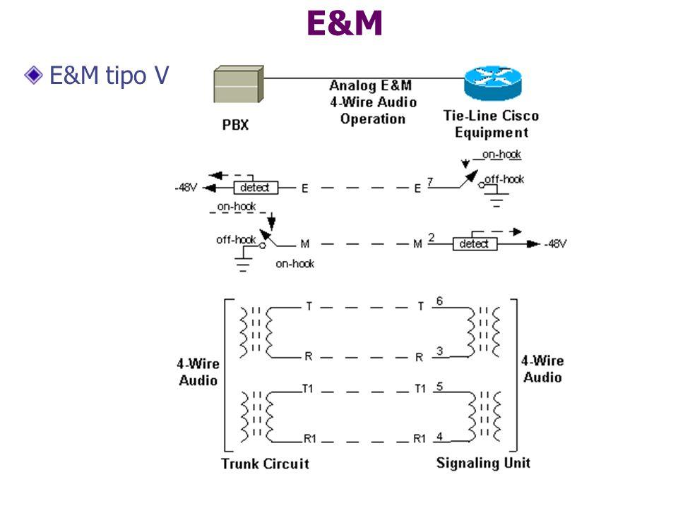 E&M E&M tipo V